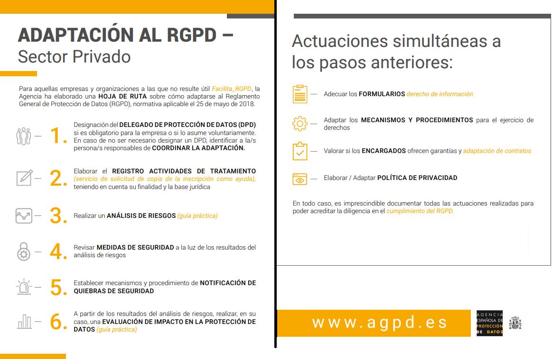 adaptación al RGPD